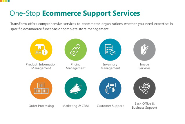 Offering full eCommerce Support